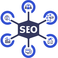 seo search engine optimization factors elements